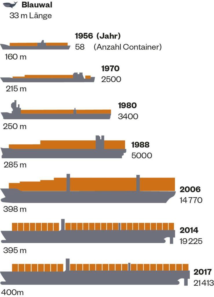 Tolle Harbour Brise Fernverdrahtung Diagramm Zeitgenössisch ...