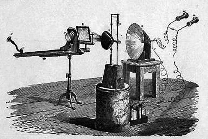 Das Bell-Photophon.