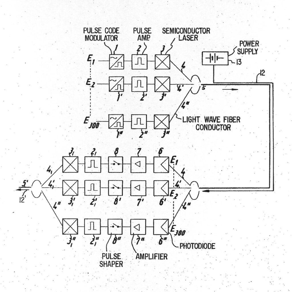 Patentschrift der Pulscodemodulation.