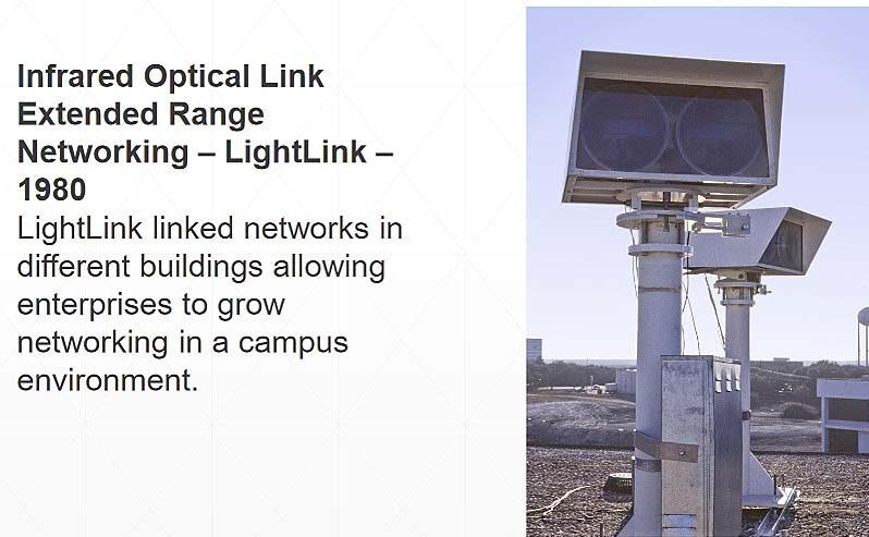 Entwickelt für das Wüstenklima von Texas, versagte die Infrarot-Übertragung von «Ligtlink» im Wetter von Zürich kläglich.