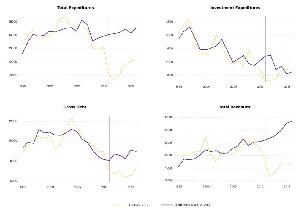 Ein Vergleich zwischen dem realen (gelb) und künstlichen (violett) Glarus.