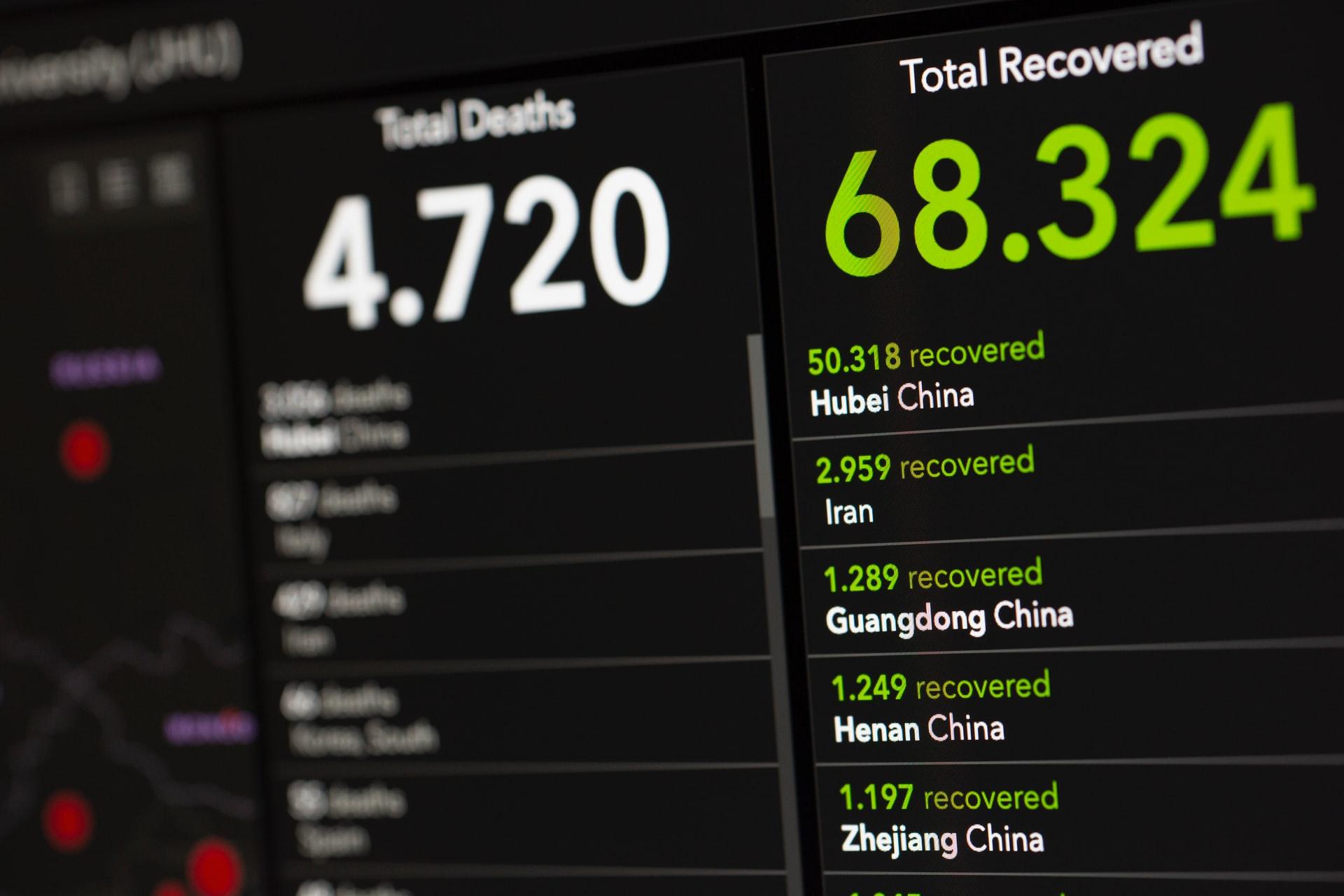 Zahlen zu Covid-19 in China
